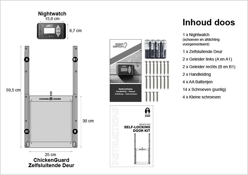 nightwatch-zelfsluitende-deur
